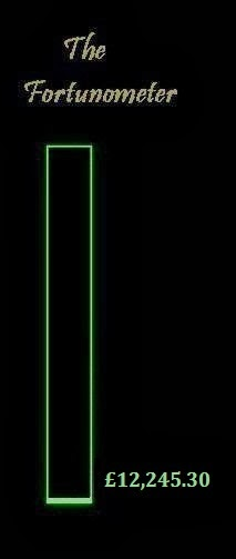 Fortunometer
