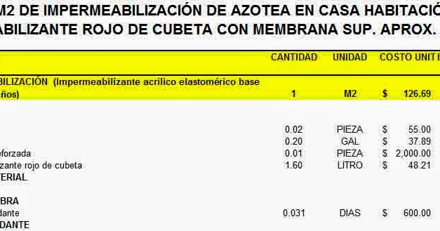 C anto cuesta precio unitario por metro cuadrado de - Cuanto vale el metro cuadrado ...