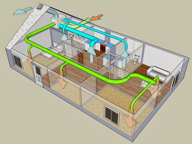 Design your kitchen with modern ideas internal structures for Room ventilation design