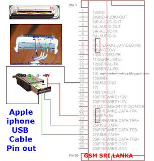 iPhone USB    Cable    Pinout    Diagram    Details   gsmfixer