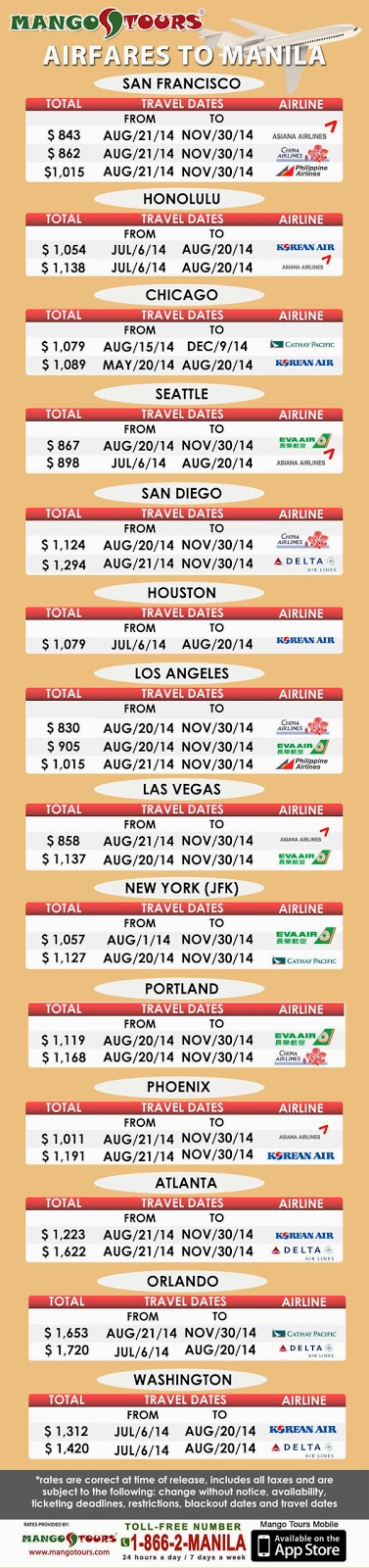 Current Airfares to Manila as of May 17
