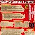 """OLIMPIADE SOSF XII """"STEP OF SUCCES FUTURE"""""""