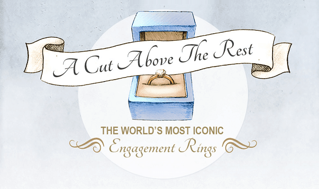 A Guide To The World's Most Iconic Engagement Rings