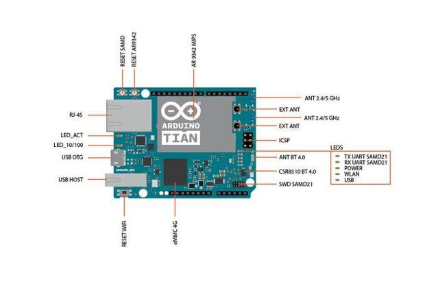 Arduino Tian, dengan Prosesor 32-bit ARM IoT SBC Menjalankan OpenWrt-Berbasis Linux OS
