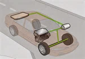 Mesin elektrik bisa kita fungsikan tiada ketergantungan mesin bensin/diesel yang bermakna kita bisa bebas menentukan mesin apa yang bakal kita pakai sesuai sama apa yang diinginkan kita.