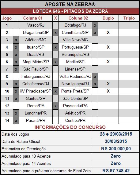 LOTECA 646 - PITÁCOS DA ZEBRA