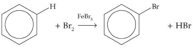 Reaksi Halogenasi