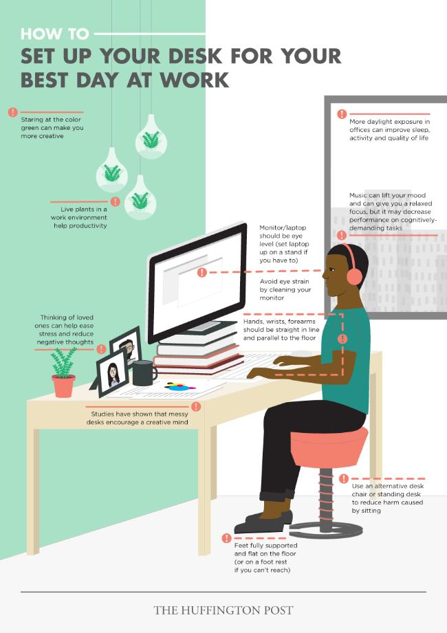 Pautas aumentar productividad espacio trabajo en casa