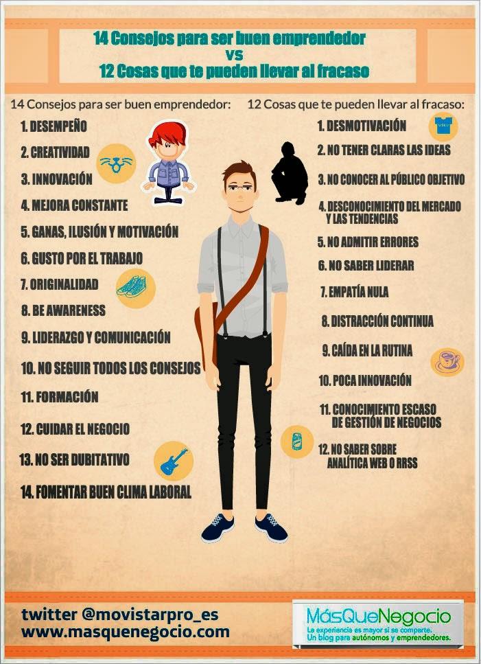 Infografías sobre emprendimientos