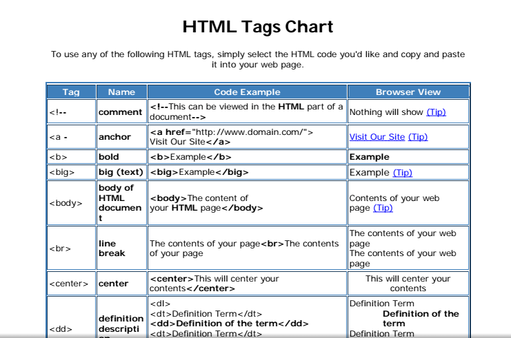 Introduction to HTML - Learn web development | MDN