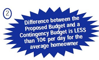 Hempstead school district budget 2011-2012