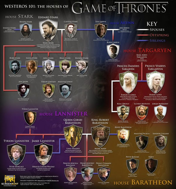 CUARTA-TEMPORADA-GAME-OF-THRONES-FIN