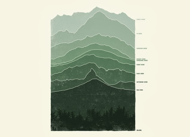 http://www.threadless.com/product/4918/Above_Sea_Level/style,detail