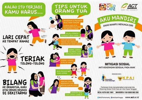Indonesian Strong from Home: CEGAH TANGKAL PELECEHAN ...