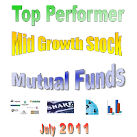 Top Performer Mid Cap Growth Stock Mutual Funds 2011
