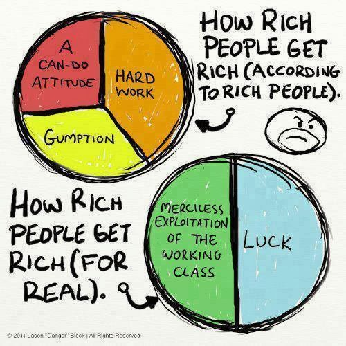 How Rich Really Got Rich