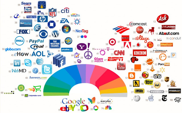 brand popularity, logo colors, red and blue, colourlovers
