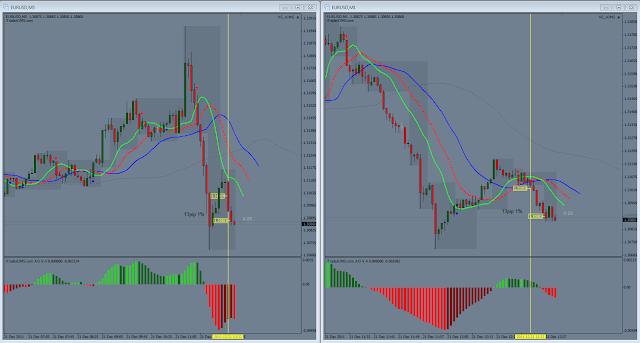 3 drive pattern forex