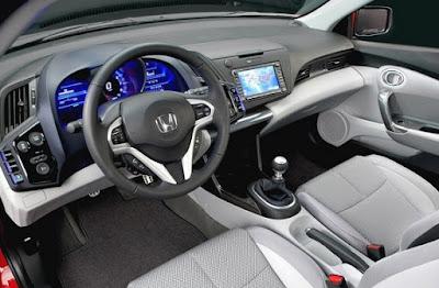 2017 Honda CR-Z Release