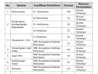 Lowongan Kerja Kementerian Lingkungan Hidup dan Kehutanan Republik Indonesia