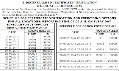 EAMCET 2013 DeCentralised Certificate Verification Schedule