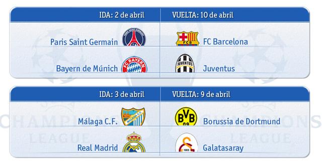 Calendario de cuartos de final de la Champions League 2013