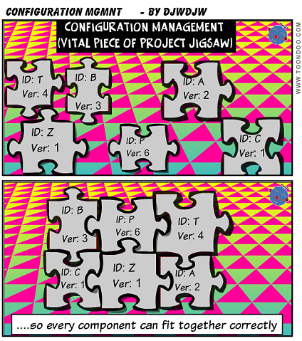 Configuration Management - a vital piece of the Project jigsaw