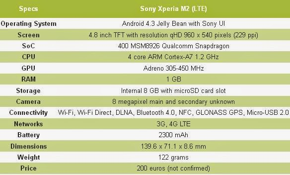 specification of Sony Xperia M2