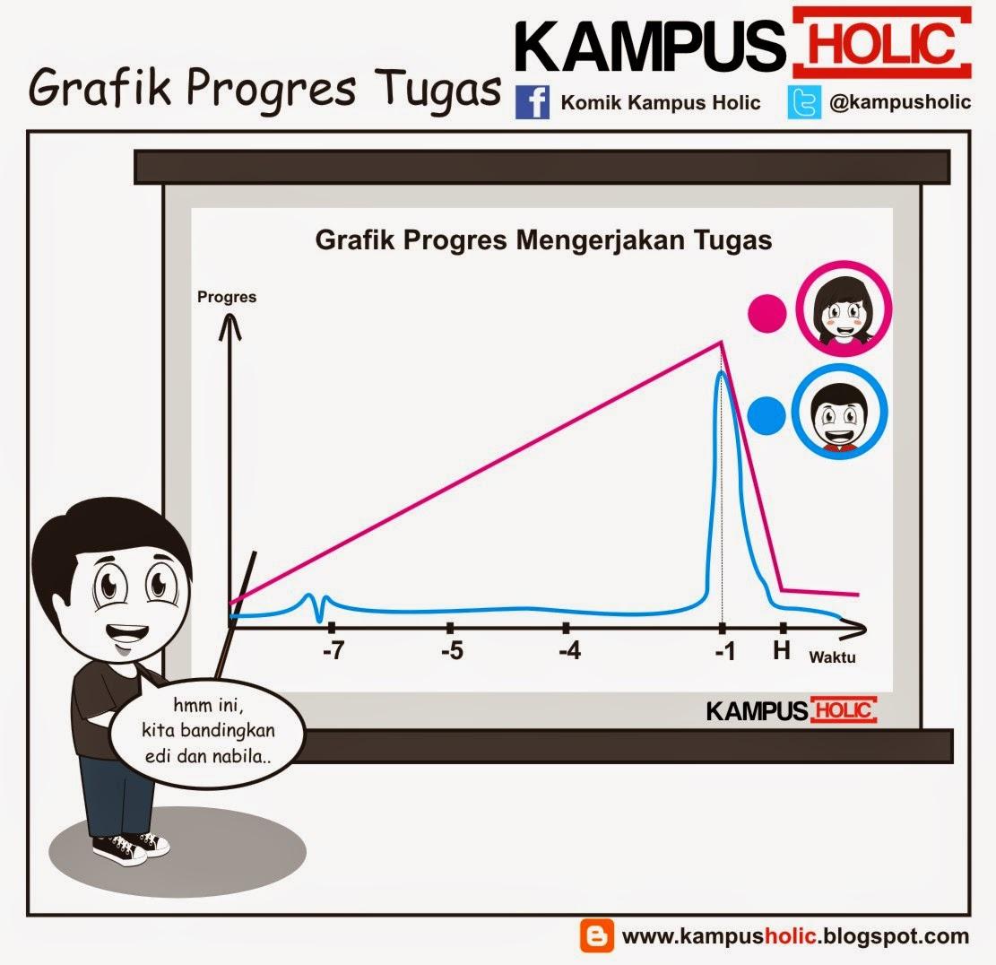 #669 Grafik Progres Tugas