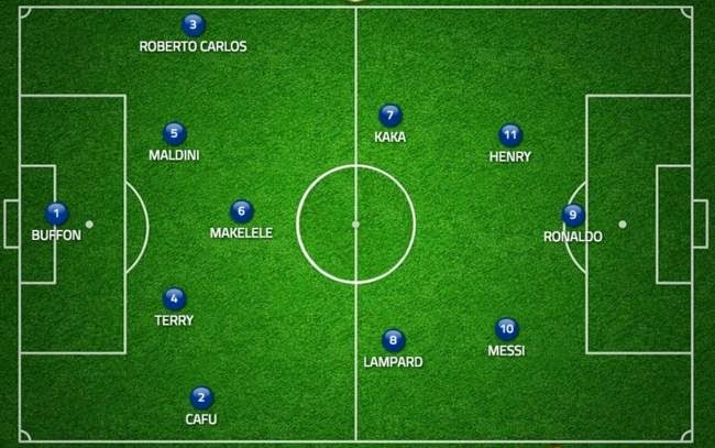 Ronaldinho picks his dream team