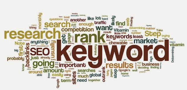 Most Common SEO mistakes - Keyword Selection