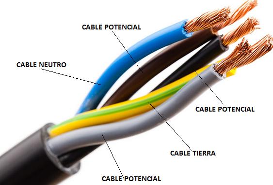 Normalizaci 243 N Colores De Los Cables El 233 Ctricos En Las