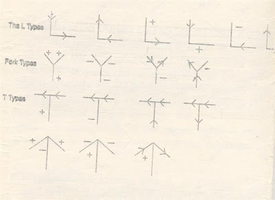 Example Of Line Drawing Algorithm : Artificial intelligence: waltz algorithm.