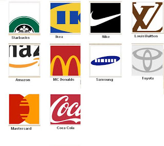 Hi guess the brand solution niveau 1