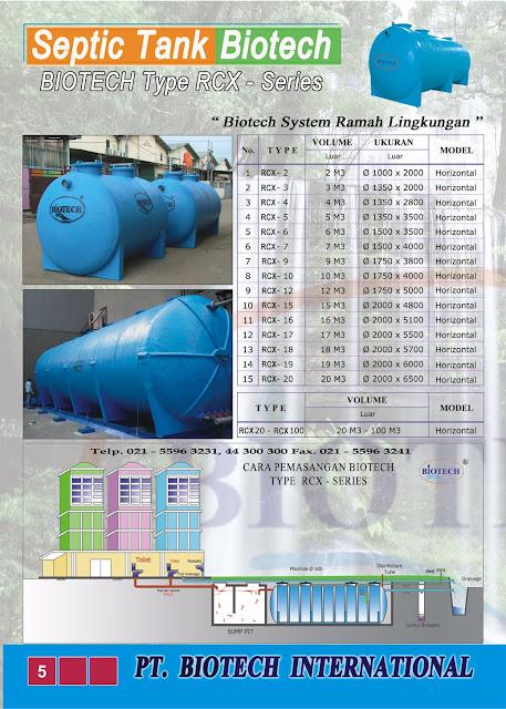 katalog septic tank biotech, cara kerja, cara pasang, brosur biotek, toilet portable fibreglass