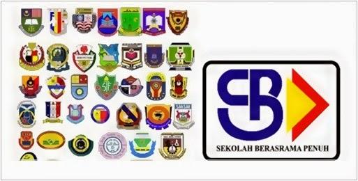 Permohonan Kemasukan Sekolah SBP 2015 Tingkatan 1 Dan 4 Online