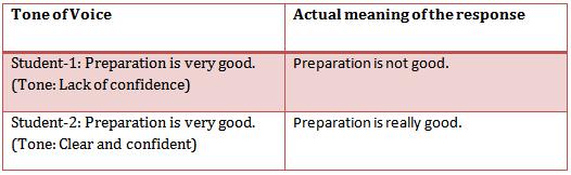paralanguage definition