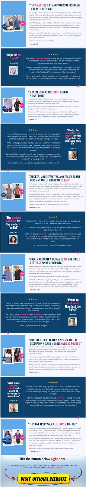 Real Life Stories/Testimonies of Fat Decimator – Before And After Results
