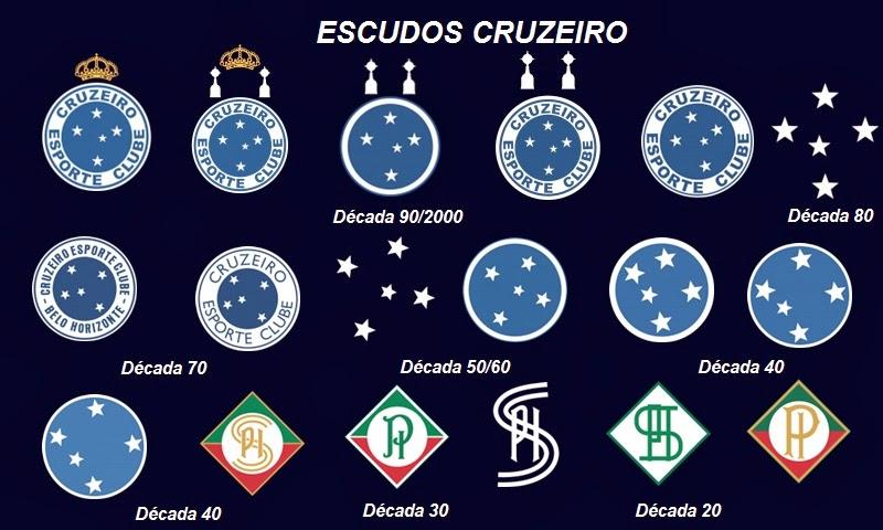 Todos os escudos do Cruzeiro