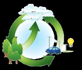ciclo de energia biomasa