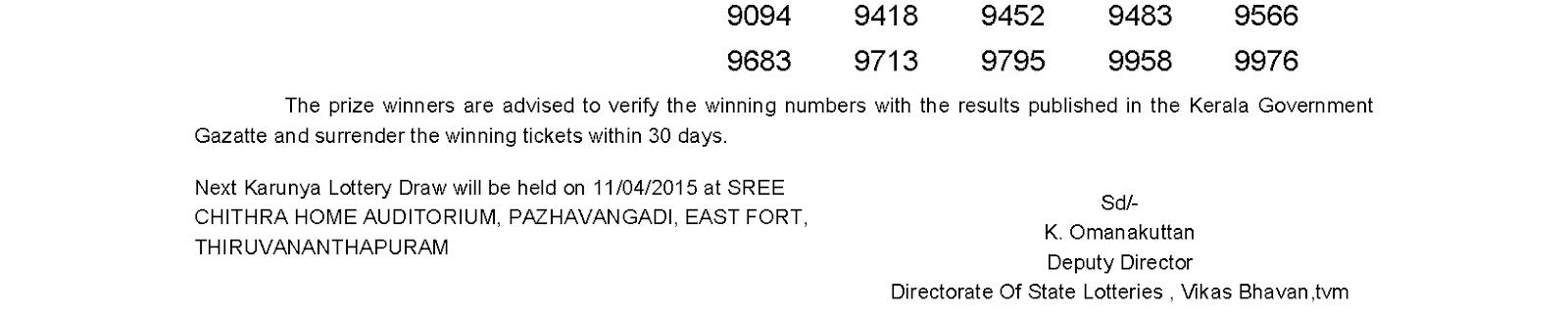 Karunya Lottery KR 184 Result 4-4-2015