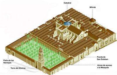 Católico materialismo. Religión e intereses económicos  y  capitalistas - Página 2 2.mezquita-plano780x501