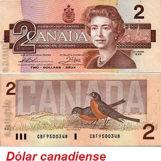 Equivalencia del dolar canadiense con otras monedas.