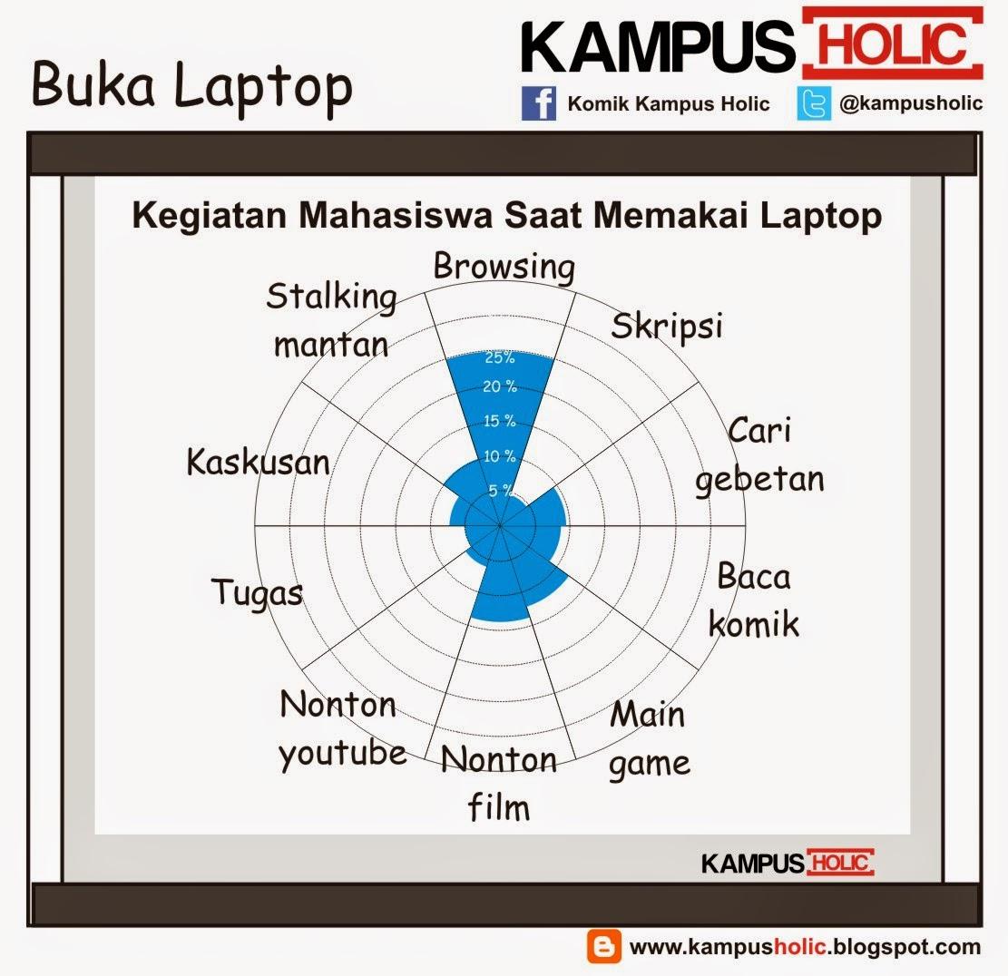#671 Buka Laptop