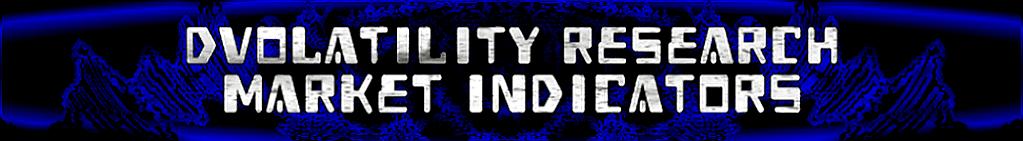 Dvolatility Research Market Indicators