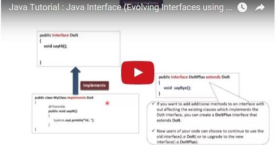 Java ee java tutorial java interface evolving for Pool design pattern java