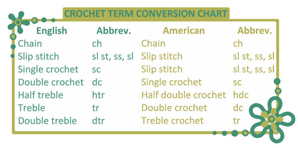 Crochet Stitches Uk Us Conversion : ... over the next few days I will be posting some of my own patterns :D
