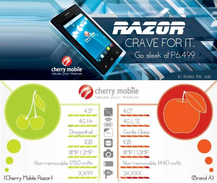 RAZOR - the 8th quad-core Android smartphone of Cherry Mobile