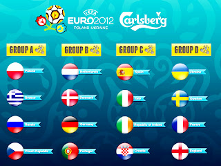 Euro 2012 Cup Groups Info HD Wallpaper