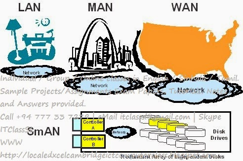 lan wan design essay Intelligent wan and wan design summary this guide provides a high level overview of several wide-area network the wan design must provide the workforce with a.